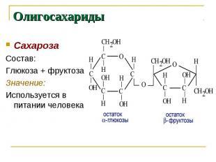 Олигосахариды СахарозаСостав:Глюкоза + фруктозаЗначение:Используется в питании ч