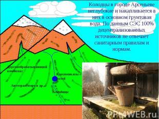 Колодцы в городе Арсеньеве неглубокие и накапливается в них в основном грунтовая