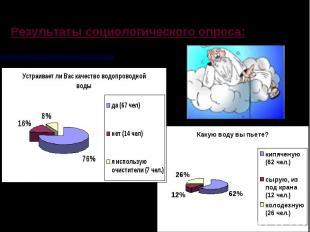 Результаты социологического опроса: