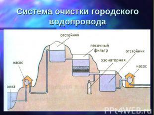 Система очистки городского водопровода