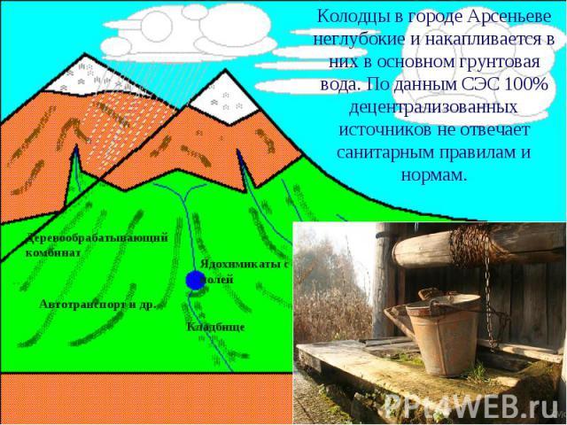 Колодцы в городе Арсеньеве неглубокие и накапливается в них в основном грунтовая вода. По данным СЭС 100% децентрализованных источников не отвечает санитарным правилам и нормам.