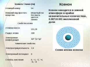Ксенон находится в земной атмосфере в крайне незначительных количествах, 0.087±0