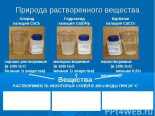 Природа растворенного вещества Хлорид кальция CaCl2 хорошо растворимые (в 100г H