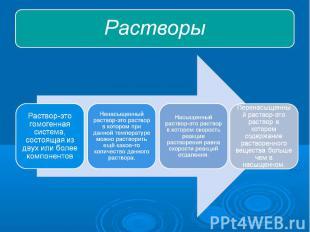 Растворы Раствор-это гомогенная система, состоящая из двух или более компонентов