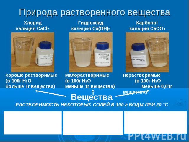 Природа растворенного вещества Хлорид кальция CaCl2 хорошо растворимые (в 100г H2O больше 1г вещества) Гидроксид кальция Ca(OH)2 малорастворимые (в 100г H2O меньше 1г вещества) Карбонат кальция CaCO3 нерастворимые (в 100г H2O меньше 0,01г вещества) …