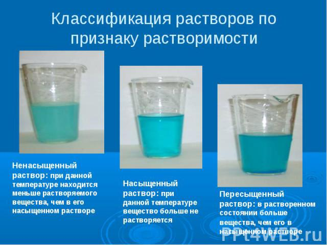 Классификация растворов по признаку растворимости Ненасыщенный раствор: при данной температуре находится меньше растворяемого вещества, чем в его насыщенном растворе Насыщенный раствор: при данной температуре вещество больше не растворяется Пересыще…