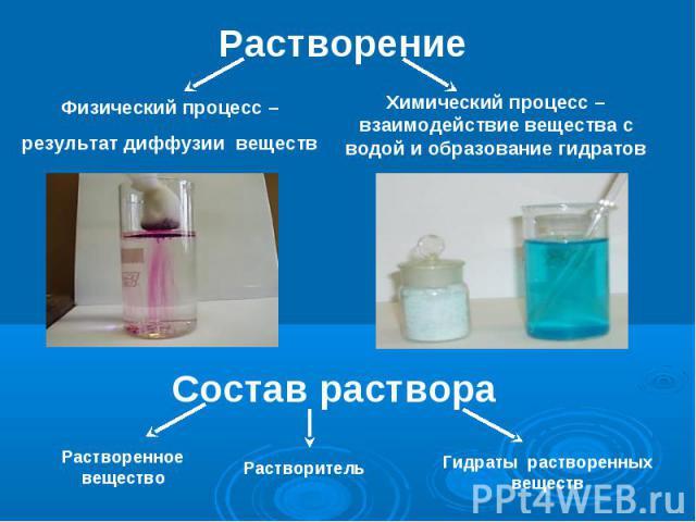 Растворение Физический процесс –результат диффузии веществ Химический процесс –взаимодействие вещества с водой и образование гидратов Состав раствора Растворенное вещество Растворитель Гидраты растворенных веществ