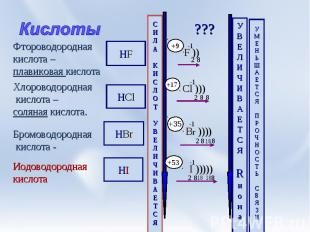 Кислоты Фтороводородная кислота –плавиковая кислота Хлороводородная кислота –сол
