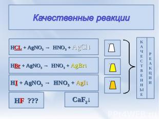 Качественные реакции HCL + AgNO3 → HNO3 + AgCl↓ HBr + AgNO3 → HNO3 + AgBr↓ HI +