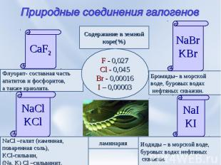 Природные соединения галогенов CaF2 Флуорит- составная частьапатитов и фосфорито