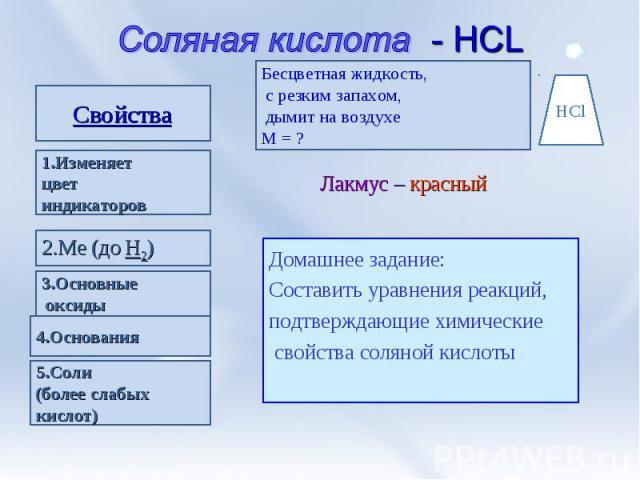 Соляная кислота - HCL Свойства 1.Изменяет цветиндикаторов 2.Ме (до Н2) 3.Основные оксиды 4.Основания 5.Соли(более слабых кислот) Домашнее задание:Составить уравнения реакций,подтверждающие химические свойства соляной кислоты