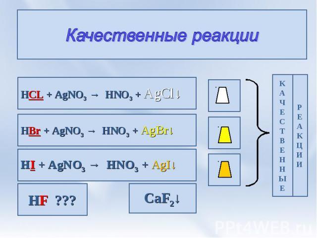 Качественные реакции HCL + AgNO3 → HNO3 + AgCl↓ HBr + AgNO3 → HNO3 + AgBr↓ HI + AgNO3 → HNO3 + AgI↓