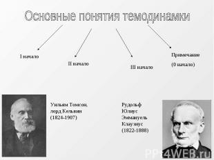 Основные понятия темодинамки Уильям Томсон, лорд Кельвин (1824-1907) Рудольф Юли