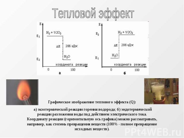 Тепловой эффект Графическое изображение теплового эффекта (Q): а) экзотермической реакции горения водорода; б) эндотермической реакции разложения воды под действием электрического тока. Координату реакции (горизонтальную ось графика) можно рассматри…