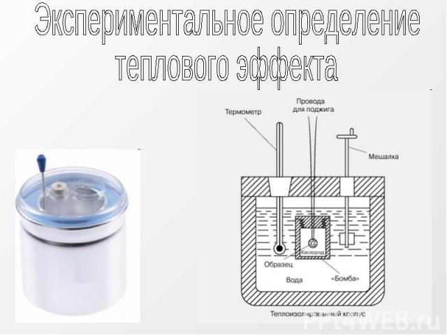 Экспериментальное определение теплового эффекта