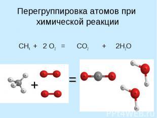 Перегруппировка атомов при химической реакции СН4 + 2 О2 = СО2 + 2Н2О
