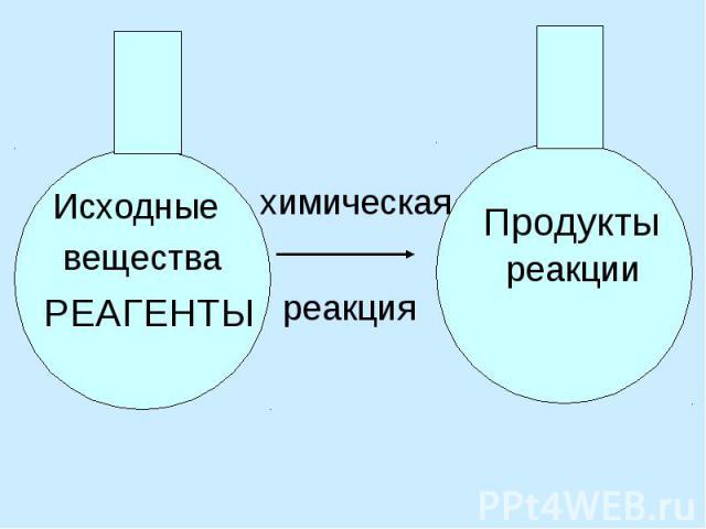 Исходные веществаРЕАГЕНТЫ химическая реакция реакции