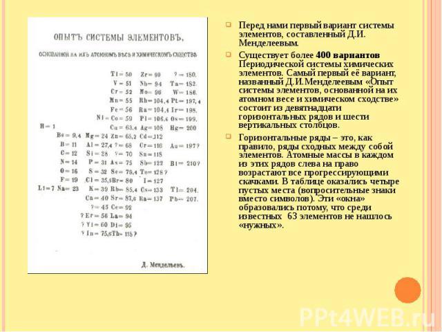 Перед нами первый вариант системы элементов, составленный Д.И. Менделеевым.Существует более 400 вариантов Периодической системы химических элементов. Самый первый её вариант, названный Д.И.Менделеевым «Опыт системы элементов, основанной на их атомно…