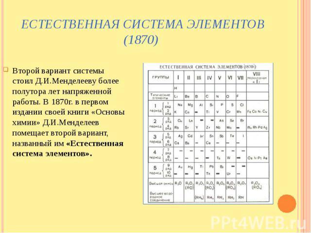Естественная система элементов (1870) Второй вариант системы стоил Д.И.Менделееву более полутора лет напряженной работы. В 1870г. в первом издании своей книги «Основы химии» Д.И.Менделеев помещает второй вариант, названный им «Естественная система э…