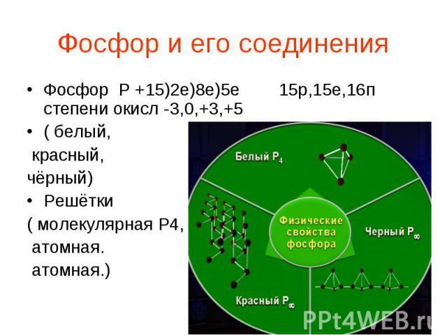 Фосфор и его соединения Фосфор Р +15)2е)8е)5е 15р,15е,16п степени окисл -3,0,+3,+5( белый, красный, чёрный)Решётки( молекулярная Р4, атомная. атомная.)