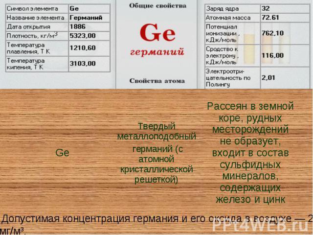 Допустимая концентрация германия и его оксида в воздухе— 2 мг/м³.