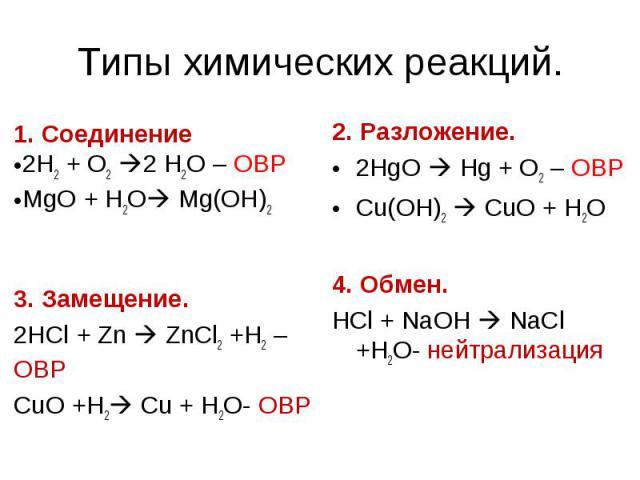 Типы химических реакций. 1. Соединение2Н2 + О2 2 H2O – ОВРMgO + H2O Mg(OH)23. Замещение.2НCl + Zn ZnCl2 +H2 – ОВРCuO +H2 Cu + H2O- ОВР 2. Разложение.2HgO Hg + O2 – ОВРCu(OH)2 CuO + H2O4. Обмен.НCl + NaOH NaCl +H2O- нейтрализация
