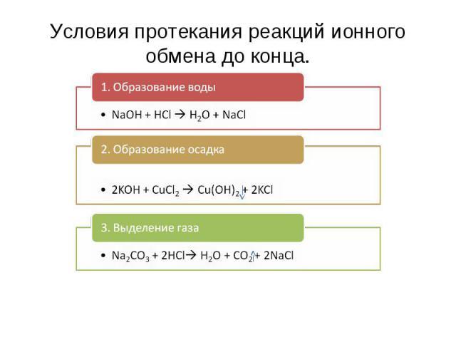 Условия протекания реакций ионного обмена до конца. 1. Образование воды NaOH + HCl H2O + NaCl2. Образование осадка2KOH + CuCl2 Cu(OH)2 + 2KCl3. Выделение газаNa2СО3 + 2HCl H2O + CO2 + 2NaCl