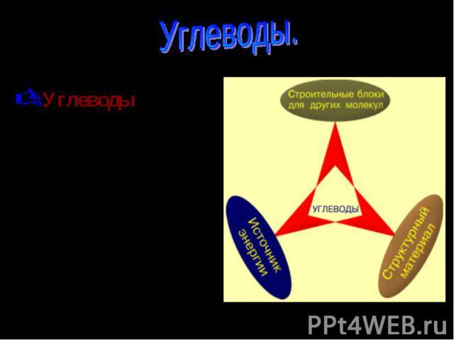 Углеводы - группа природных органических соединений, химическая структура которых часто отвечает общей формуле Cm(H2O)n, являющимися главными постановщиками энергии.
