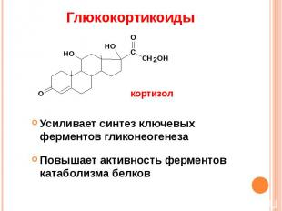 Глюкокортикоиды Усиливает синтез ключевых ферментов гликонеогенезаПовышает актив