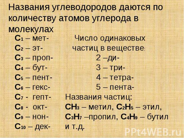 Названия углеводородов даются по количеству атомов углерода в молекулах С1 – мет-С2 – эт-С3 – проп-С4 – бут-С5 – пент-С6 – гекс-С7 - гепт-С8 - окт-С9 – нон-С10 – дек- Число одинаковых частиц в веществе: 2 –ди- 3 – три- 4 – тетра- 5 – пента- Названия…