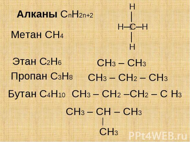 Алканы СnH2n+2 Метан СН4 Этан С2Н6 Пропан С3Н8 Бутан С4Н10 СН3 – СН2 –СН2 – С Н3 СН3 – СН2 – СН3 СН3 – СН – СН3 │ СН3