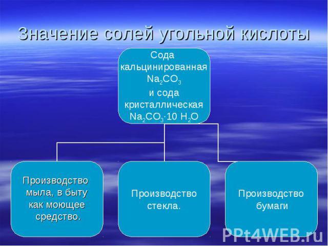 Значение солей угольной кислоты