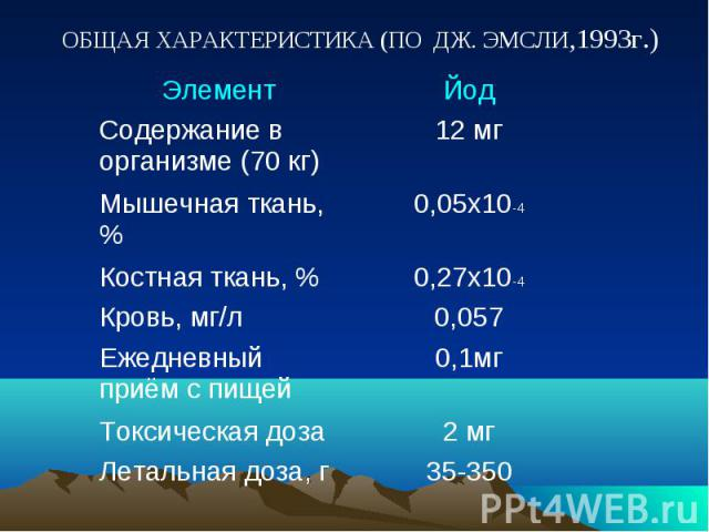 ОБЩАЯ ХАРАКТЕРИСТИКА (ПО ДЖ. ЭМСЛИ,1993г.)