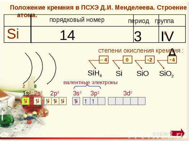 Положение кремния в ПСХЭ Д.И. Менделеева. Строение атома. степени окисления кремния : валентные электроны