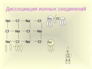 Диссоциация ионных соединений Na+ Cl- Na+ Cl-Cl- Na+ Cl- Na+Na+ Cl- Na+ Cl- - -