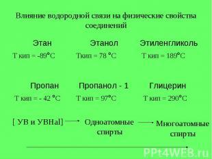 Влияние водородной связи на физические свойства соединений [ УВ и УВНаl] Одноато