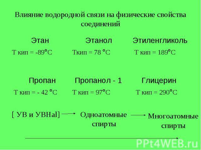 Влияние водородной связи на физические свойства соединений [ УВ и УВНаl] Одноатомные спирты Многоатомные спирты