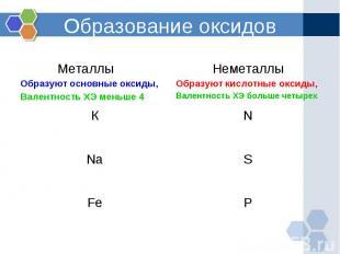 Образование оксидов