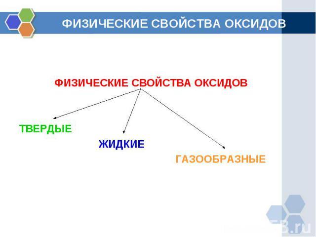 ФИЗИЧЕСКИЕ СВОЙСТВА ОКСИДОВ ФИЗИЧЕСКИЕ СВОЙСТВА ОКСИДОВТВЕРДЫЕ ЖИДКИЕ ГАЗООБРАЗНЫЕ