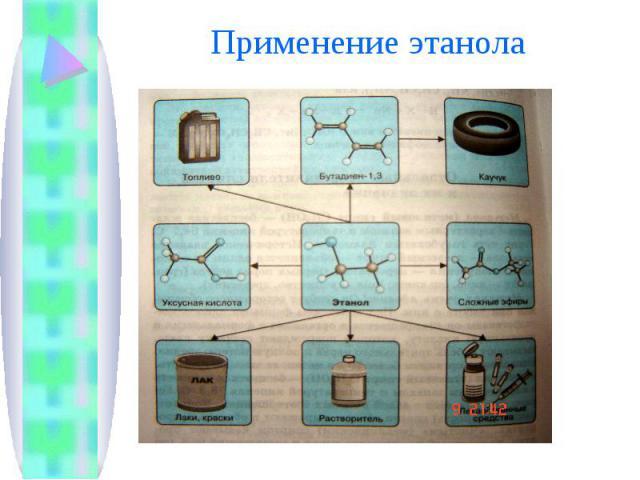 Применение этанола