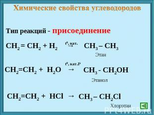 Химические свойства углеводородов Тип реакций - присоединение СН2 = СН2 + Н2 → С
