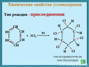 Химические свойства углеводородов Тип реакции - присоединения гексахлорциклогекс