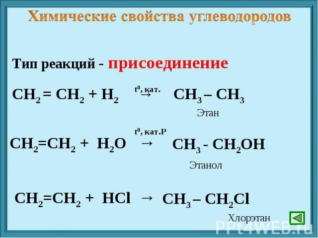 Химические свойства углеводородов Тип реакций - присоединение СН2 = СН2 + Н2 → СН2=СН2 + H2O → СН2=СН2 + HCl →