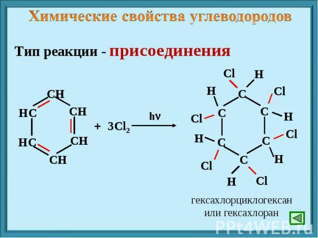 Химические свойства углеводородов Тип реакции - присоединения гексахлорциклогексанили гексахлоран