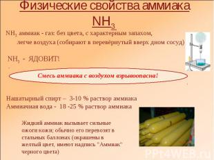 Физические свойства аммиака NH3 NH3 аммиак - газ: без цвета, с характерным запах