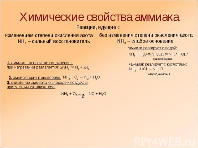 Химические свойства аммиака изменением степени окисления азотаNH3 – сильный восстановитель без изменения степени окисления азотаNH3 – слабое основание 1. аммиак – непрочное соединение, при нагревании разлагается: 2NH3 N2 + 3H2 3. окисление аммиака к…