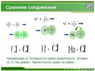 Сравним соединения Независимо от полярности связи валентность атомов Cl, H, Na р
