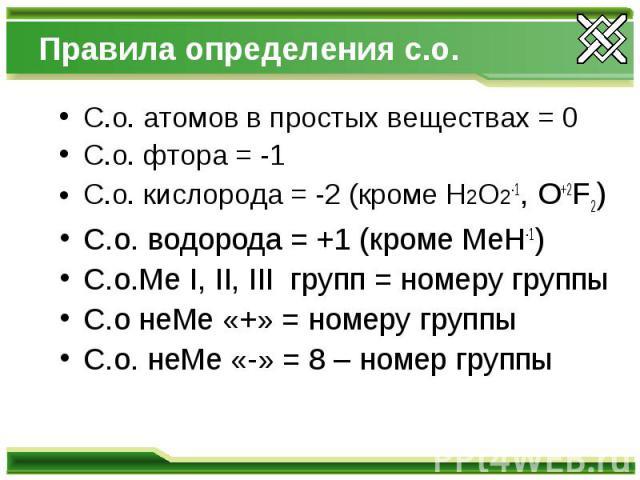 Правила определения с.о. С.о. атомов в простых веществах = 0С.о. фтора = -1С.о. кислорода = -2 (кроме Н2О2-1, O+2F2)С.о. водорода = +1 (кроме МеН-1)С.о.Ме I, II, III групп = номеру группыС.о неМе «+» = номеру группыС.о. неМе «-» = 8 – номер группы