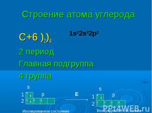 Строение атома углерода С+6 )2)4 2 периодГлавная подгруппа4 группа
