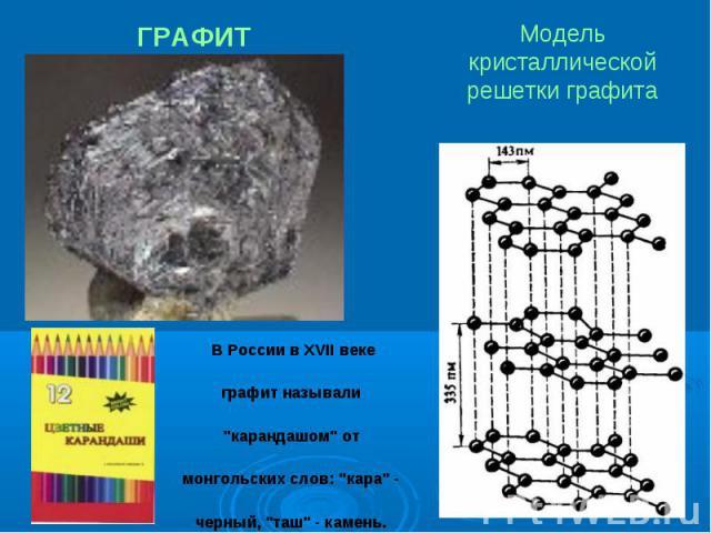 Модель кристаллической решетки графита В России в XVII веке графит называли